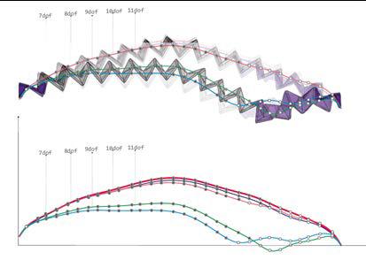 ©2013 – d2AP - Reconfigurable System: 5